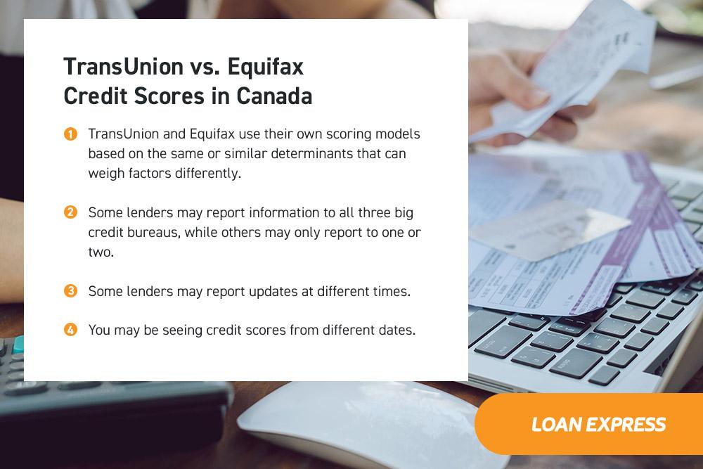 TransUnion vs. Equifax Credit Scores