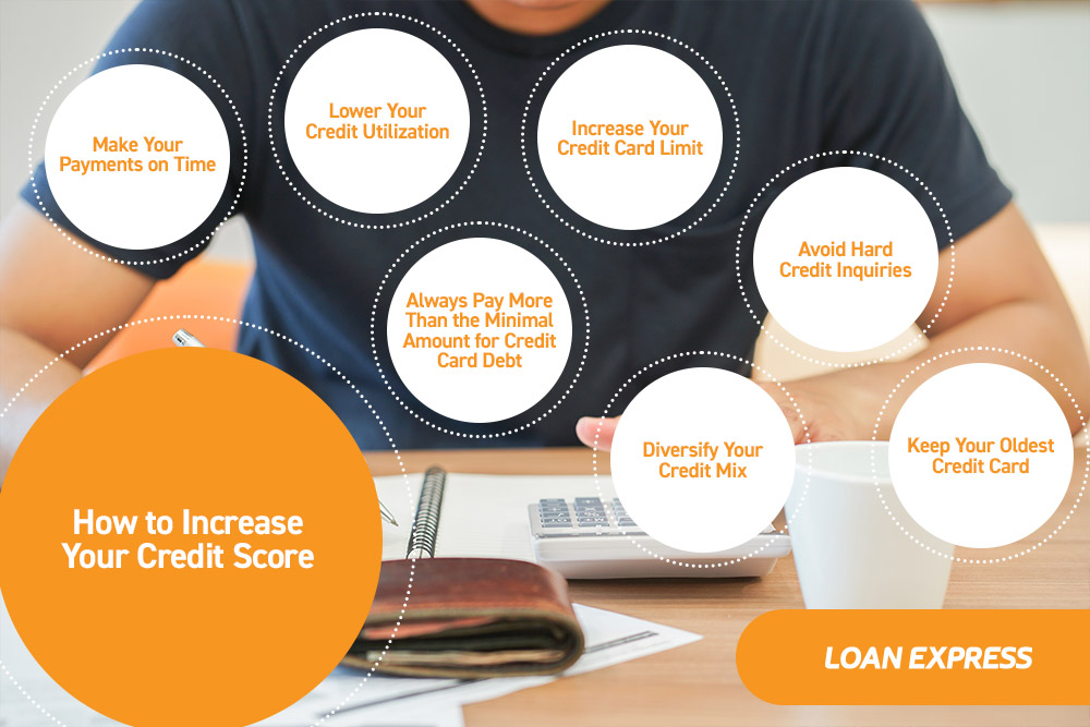 Tips for How to Improve Your Credit Score?