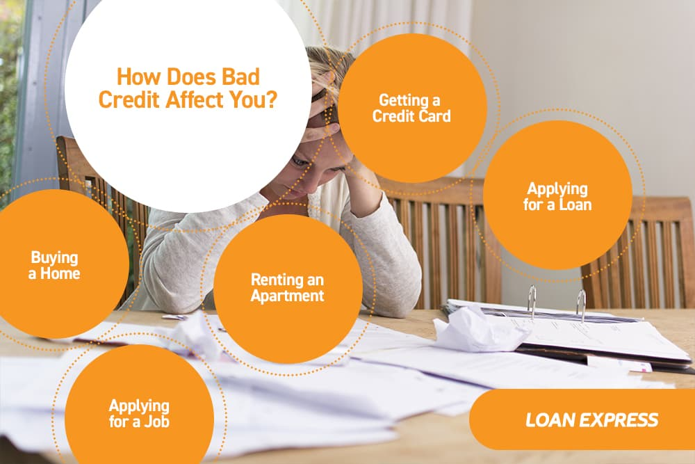 different ways bad credit can affect you